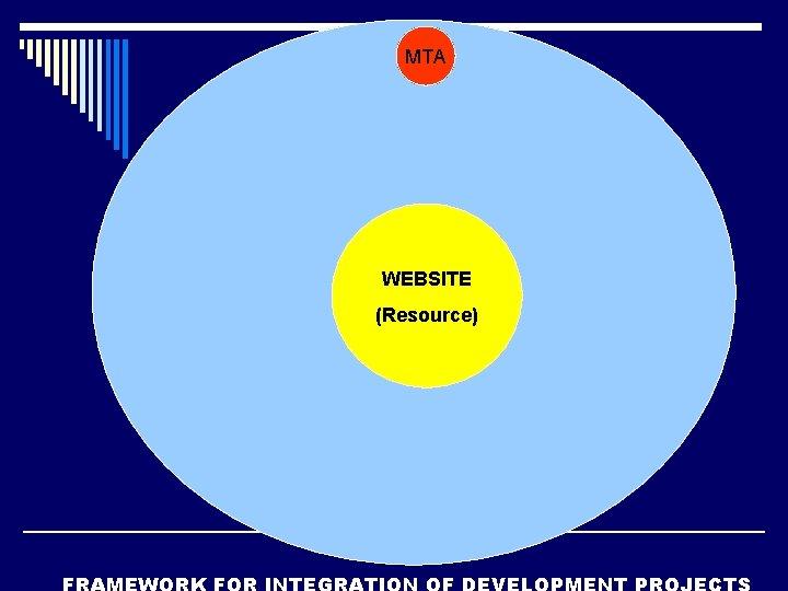 MTA WEBSITE (Resource)