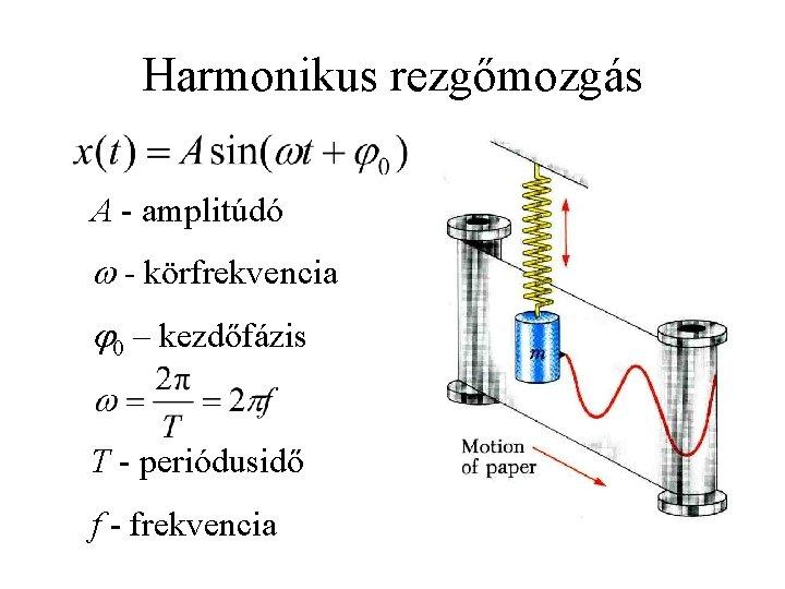 Harmonikus rezgőmozgás A - amplitúdó - körfrekvencia 0 – kezdőfázis T - periódusidő f