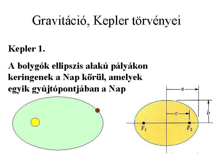 Gravitáció, Kepler törvényei Kepler 1. A bolygók ellipszis alakú pályákon keringenek a Nap körül,