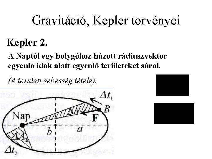 Gravitáció, Kepler törvényei Kepler 2. A Naptól egy bolygóhoz húzott rádiuszvektor egyenlő idők alatt