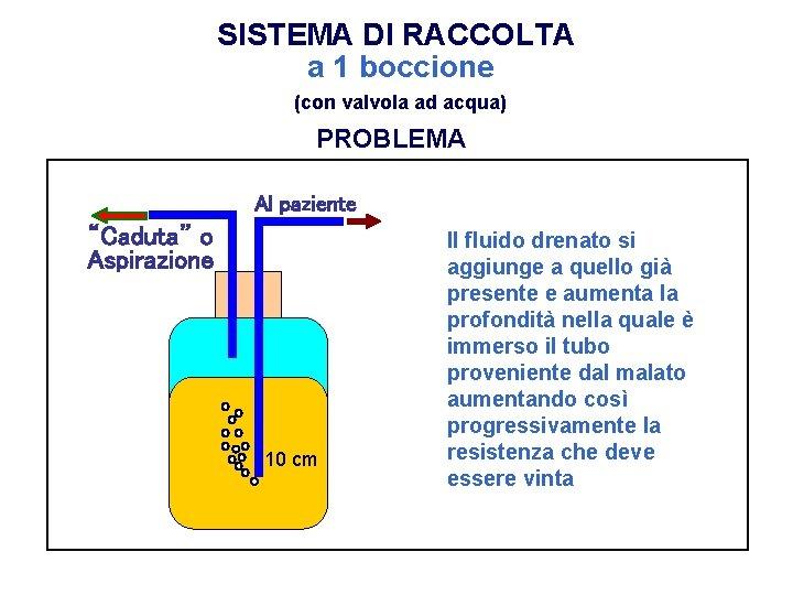"""SISTEMA DI RACCOLTA a 1 boccione (con valvola ad acqua) PROBLEMA Al paziente """"Caduta"""""""