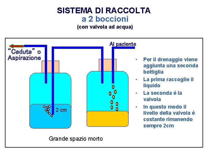 """SISTEMA DI RACCOLTA a 2 boccioni (con valvola ad acqua) Al paziente """"Caduta"""" o"""