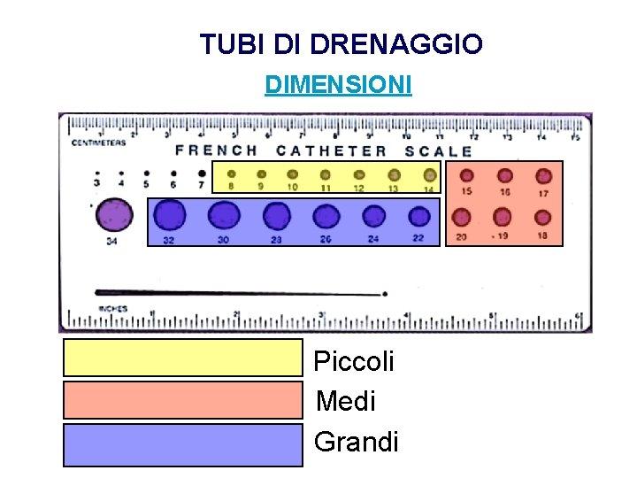 TUBI DI DRENAGGIO DIMENSIONI Piccoli Medi Grandi