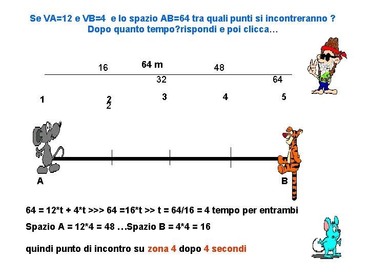 Se VA=12 e VB=4 e lo spazio AB=64 tra quali punti si incontreranno ?