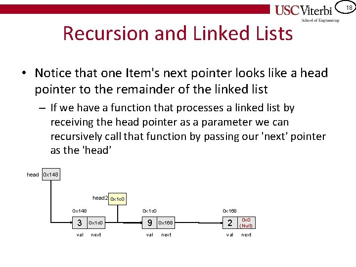 18 Recursion and Linked Lists • Notice that one Item's next pointer looks like