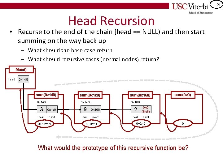 21 Head Recursion • Recurse to the end of the chain (head == NULL)