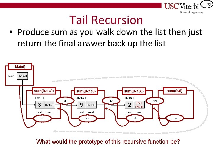 22 Tail Recursion • Produce sum as you walk down the list then just