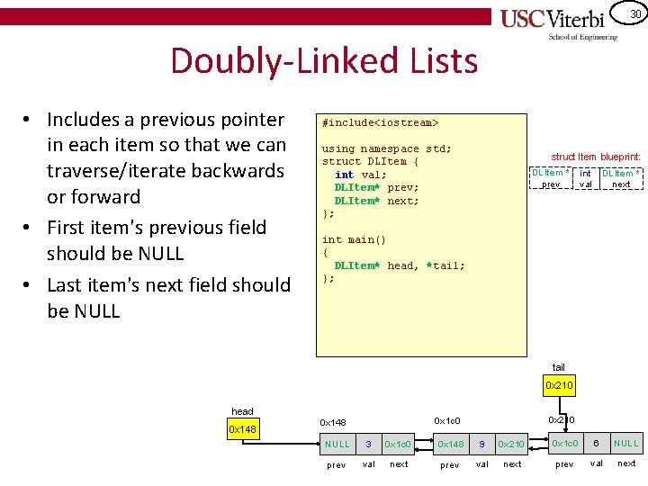 30 Doubly-Linked Lists • Includes a previous pointer in each item so that we