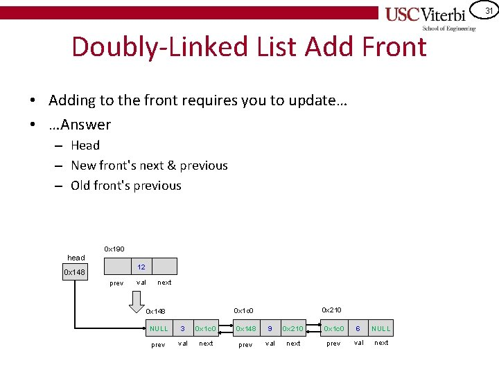 31 Doubly-Linked List Add Front • Adding to the front requires you to update…