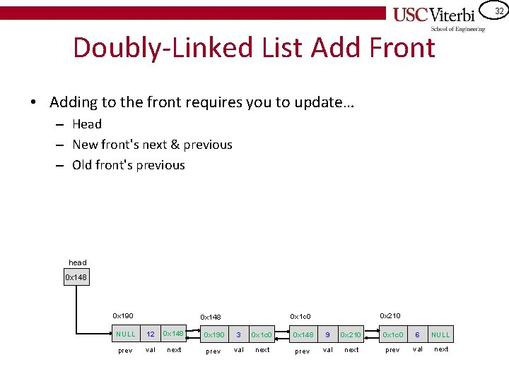 32 Doubly-Linked List Add Front • Adding to the front requires you to update…