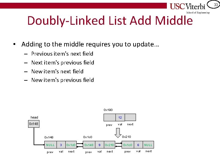 33 Doubly-Linked List Add Middle • Adding to the middle requires you to update…
