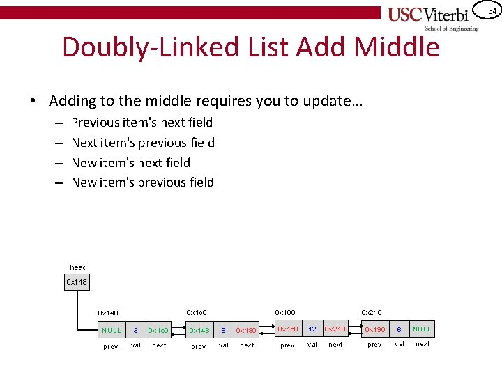 34 Doubly-Linked List Add Middle • Adding to the middle requires you to update…
