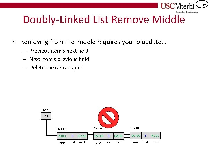 35 Doubly-Linked List Remove Middle • Removing from the middle requires you to update…