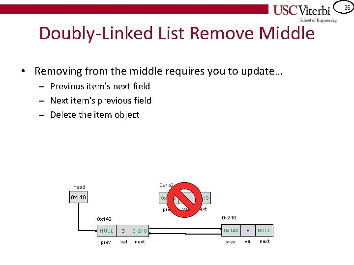 36 Doubly-Linked List Remove Middle • Removing from the middle requires you to update…