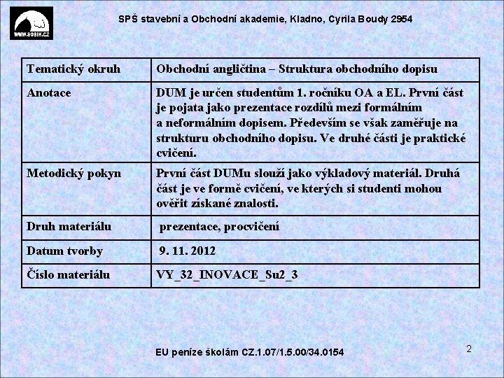 SPŠ stavební a Obchodní akademie, Kladno, Cyrila Boudy 2954 Tematický okruh Obchodní angličtina –