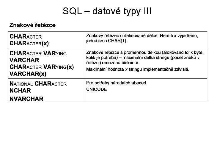 SQL – datové typy III