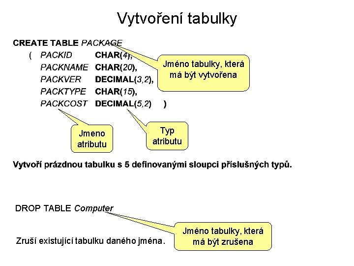 Vytvoření tabulky Jméno tabulky, která má být vytvořena Jmeno atributu Typ atributu DROP TABLE