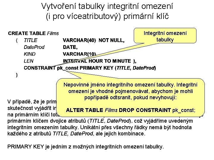 Vytvoření tabulky integritní omezení (i pro víceatributový) primární klíč Integritní omezení tabulky Nepovinné jméno