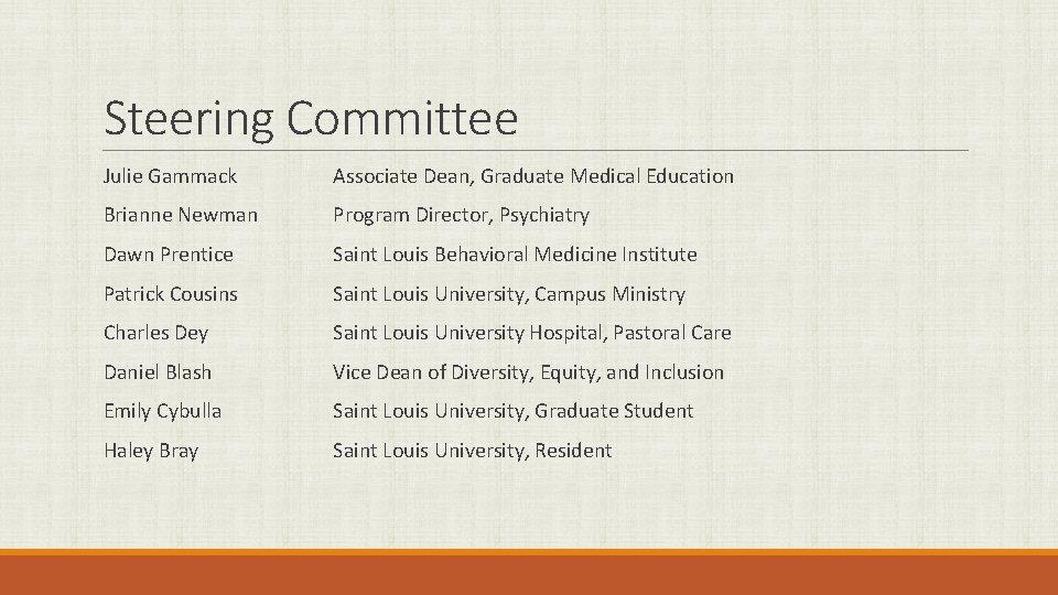 Steering Committee Julie Gammack Associate Dean, Graduate Medical Education Brianne Newman Program Director, Psychiatry