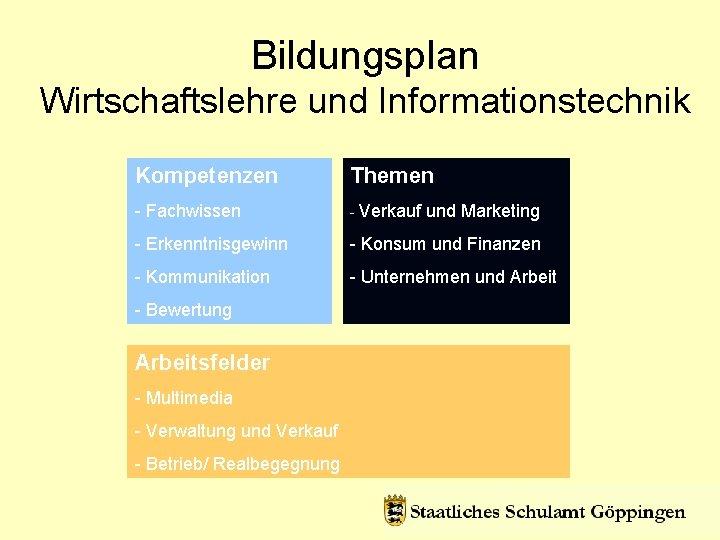 Bildungsplan Wirtschaftslehre und Informationstechnik Kompetenzen Themen - Fachwissen - Verkauf - Erkenntnisgewinn - Konsum