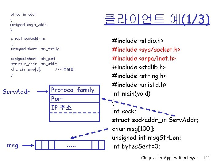 Struct in_addr { unsigned long s_addr; } 클라이언트 예(1/3) struct sockaddr_in { unsigned short