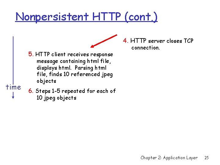Nonpersistent HTTP (cont. ) 4. HTTP server closes TCP 5. HTTP client receives response
