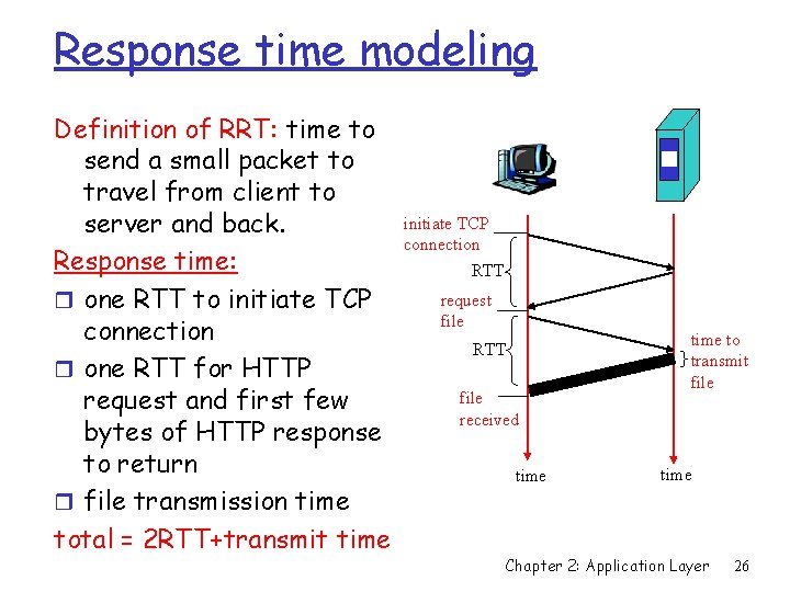 Response time modeling Definition of RRT: time to send a small packet to travel