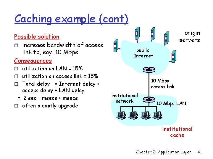 Caching example (cont) Possible solution r increase bandwidth of access link to, say, 10