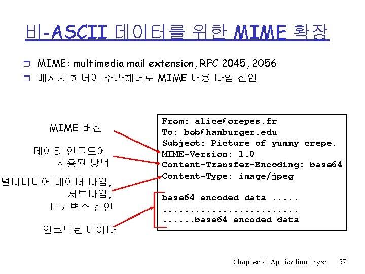 비-ASCII 데이터를 위한 MIME 확장 r MIME: multimedia mail extension, RFC 2045, 2056 r