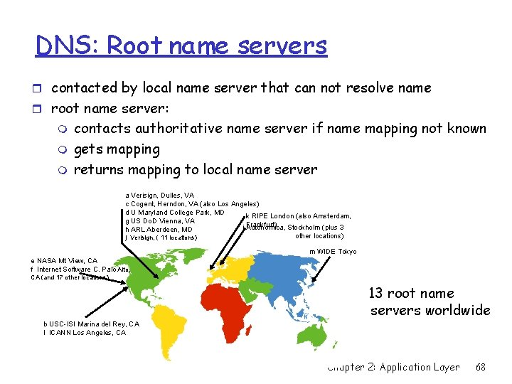 DNS: Root name servers r contacted by local name server that can not resolve