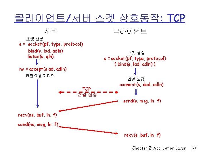 클라이언트/서버 소켓 상호동작: TCP 서버 클라이언트 소켓 생성 s = socket(pf, type, protocol) bind(s,