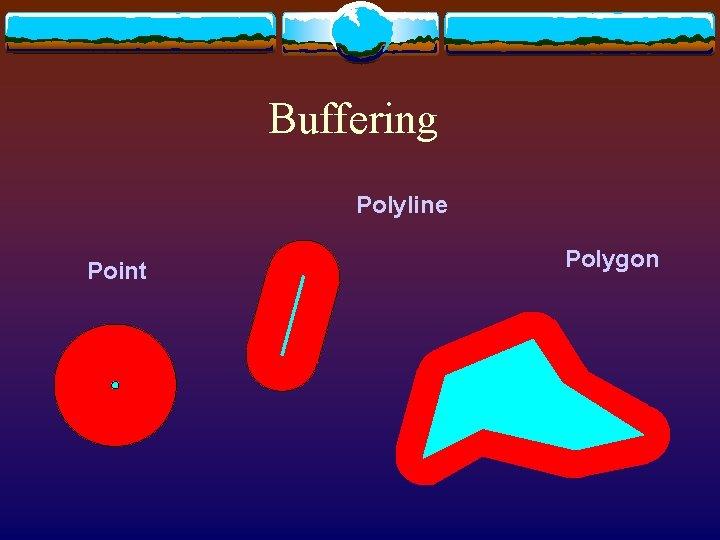 Buffering Polyline Point Polygon