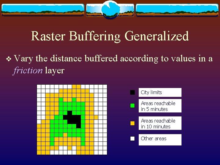 Raster Buffering Generalized v Vary the distance buffered according to values in a friction