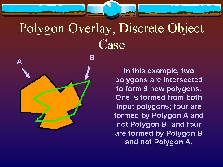Polygon Overlay, Discrete Object Case A B In this example, two polygons are intersected