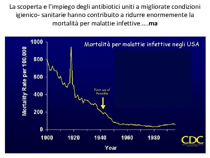 La scoperta e l'impiego degli antibiotici uniti a migliorate condizioni igienico- sanitarie hanno contribuito