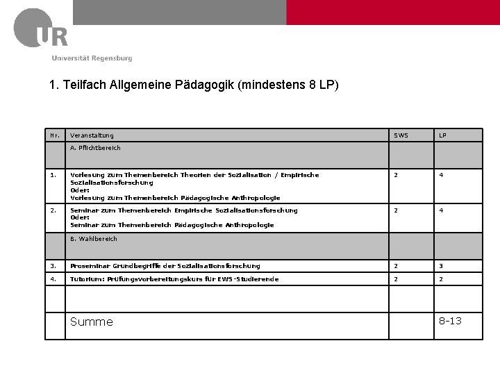 1. Teilfach Allgemeine Pädagogik (mindestens 8 LP) Nr. Veranstaltung SWS LP A. Pflichtbereich