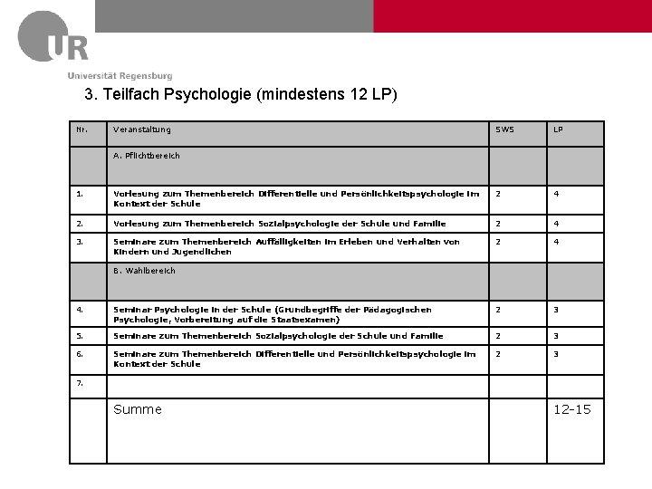 3. Teilfach Psychologie (mindestens 12 LP) Nr. Veranstaltung SWS LP A. Pflichtbereich 1.
