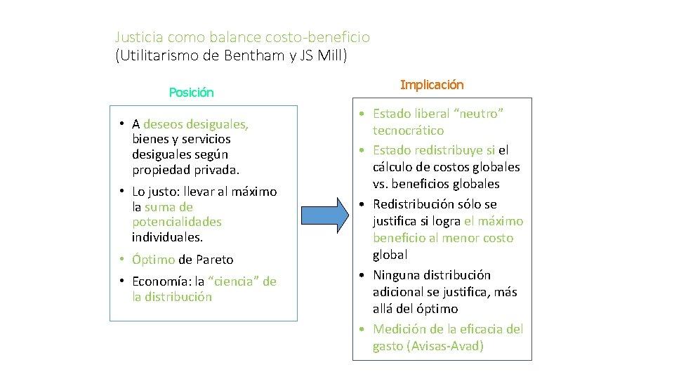 Justicia como balance costo-beneficio (Utilitarismo de Bentham y JS Mill) Posición • A deseos
