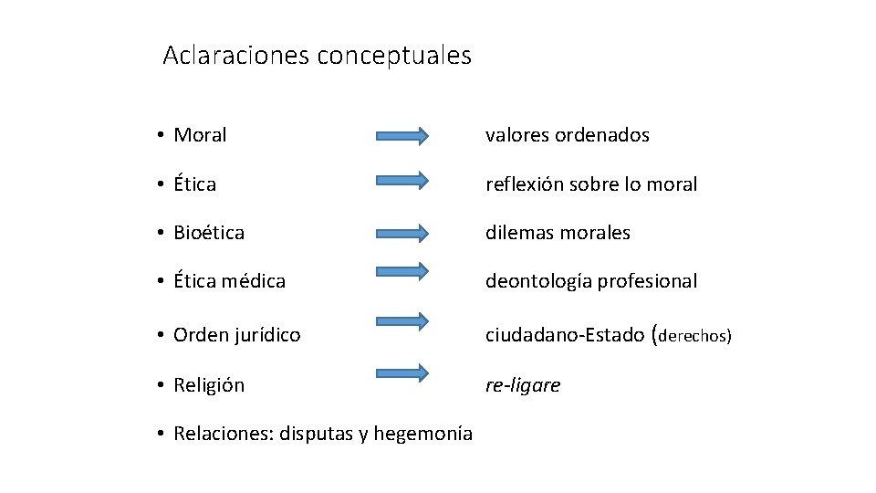 Aclaraciones conceptuales • Moral valores ordenados • Ética reflexión sobre lo moral • Bioética