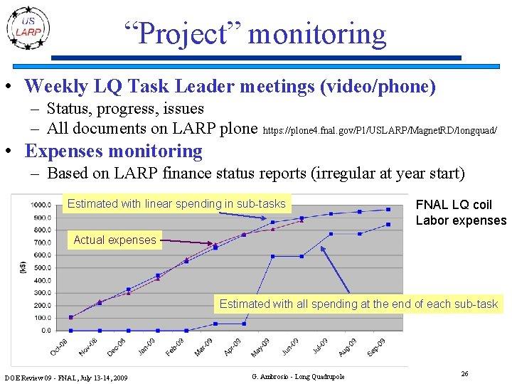 """Project"" monitoring • Weekly LQ Task Leader meetings (video/phone) – Status, progress, issues –"