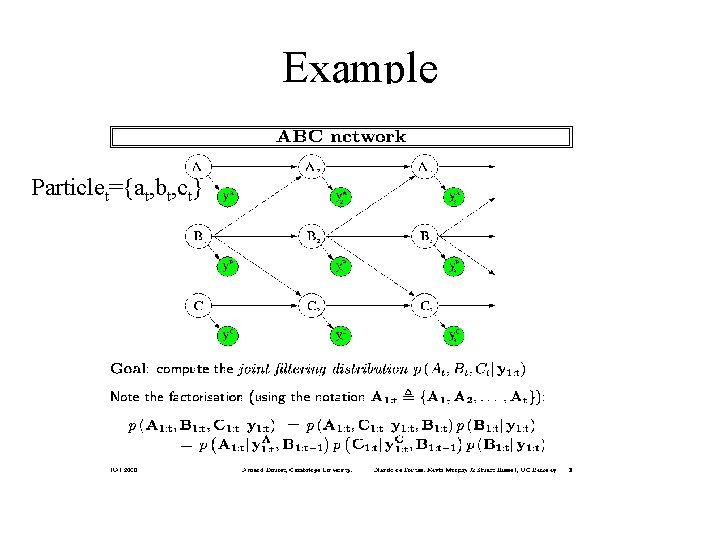 Example Particlet={at, bt, ct}