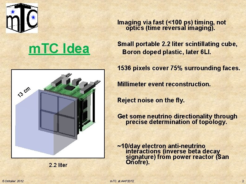 Imaging via fast (<100 ps) timing, not optics (time reversal imaging). m. TC Idea