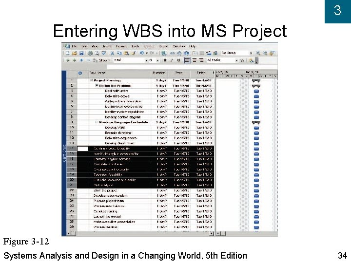 3 Entering WBS into MS Project Figure 3 -12 Systems Analysis and Design in