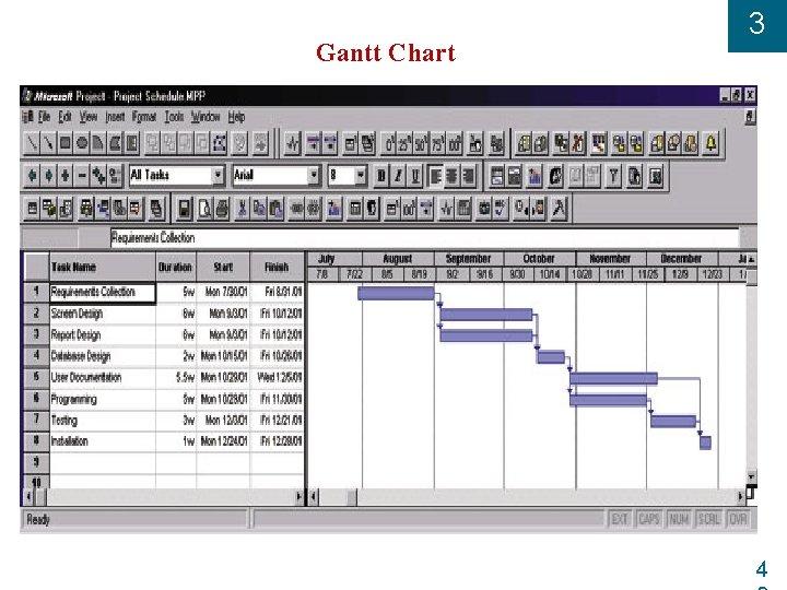 Gantt Chart 3 4