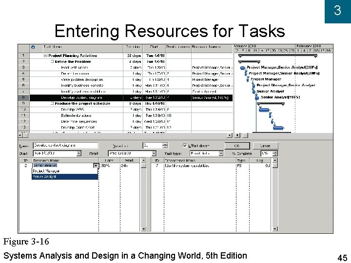 3 Entering Resources for Tasks Figure 3 -16 Systems Analysis and Design in a