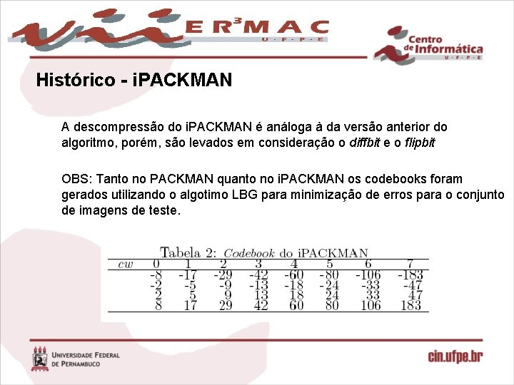Histórico - i. PACKMAN A descompressão do i. PACKMAN é análoga à da versão