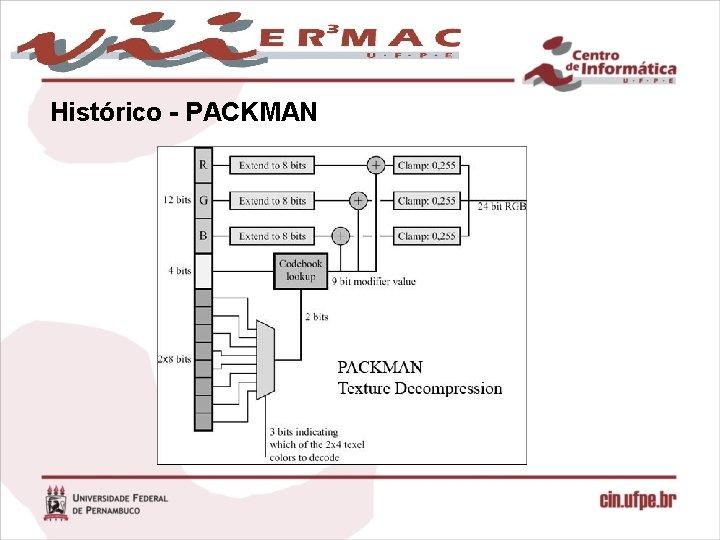 Histórico - PACKMAN