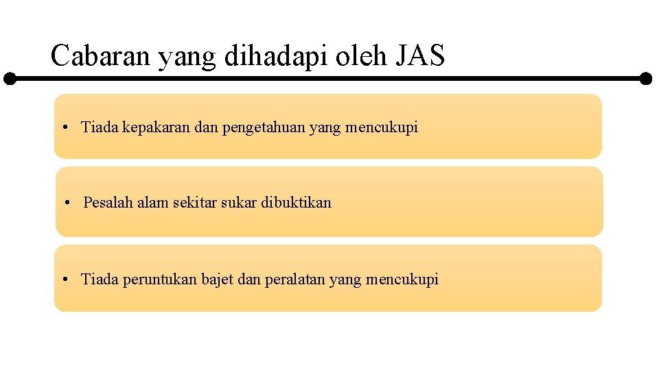 Cabaran yang dihadapi oleh JAS • Tiada kepakaran dan pengetahuan yang mencukupi • Pesalah