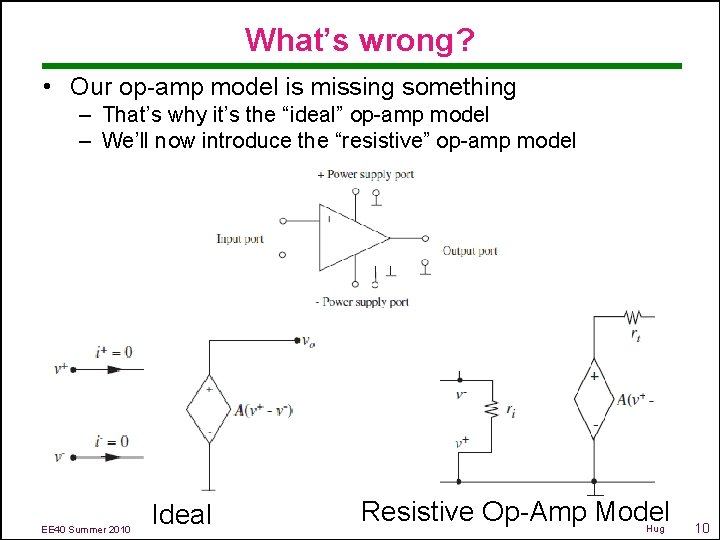 What's wrong? • Our op-amp model is missing something – That's why it's the
