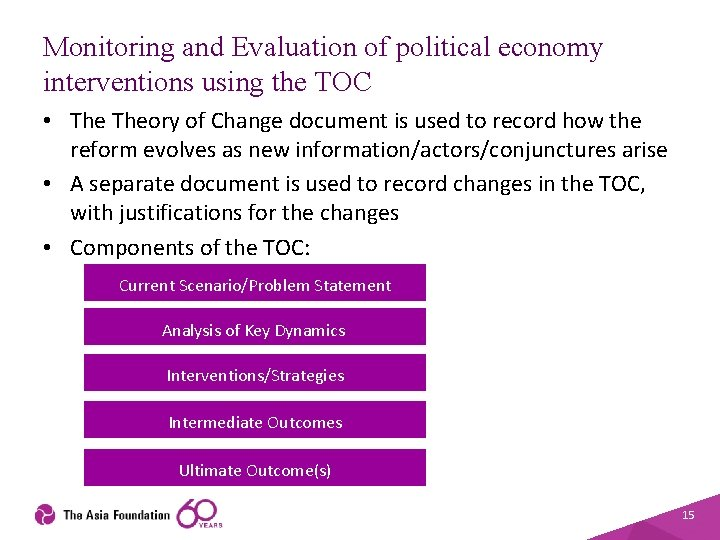 Monitoring and Evaluation of political economy interventions using the TOC • Theory of Change